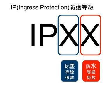 IP等级图示.png
